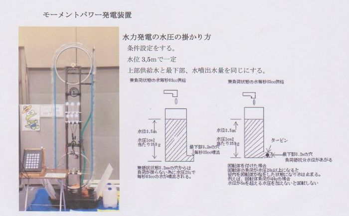 水力発電表紙CCC.jpg