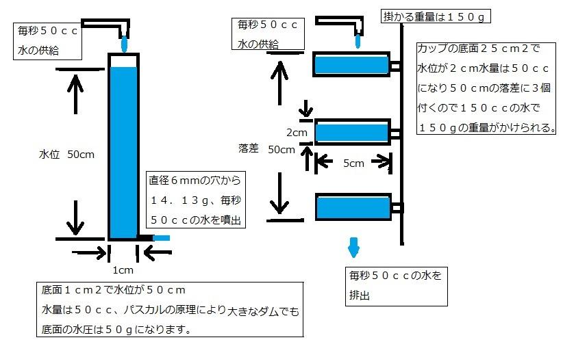 水圧2.jpg