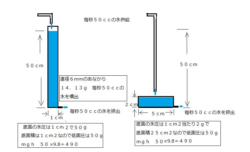 水圧3.png