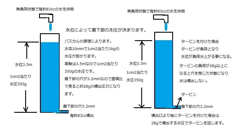 水圧.jpg