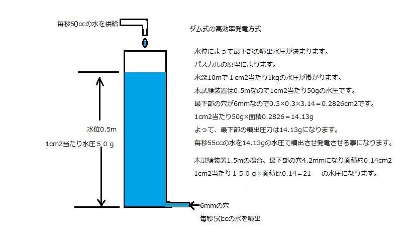 水圧.png
